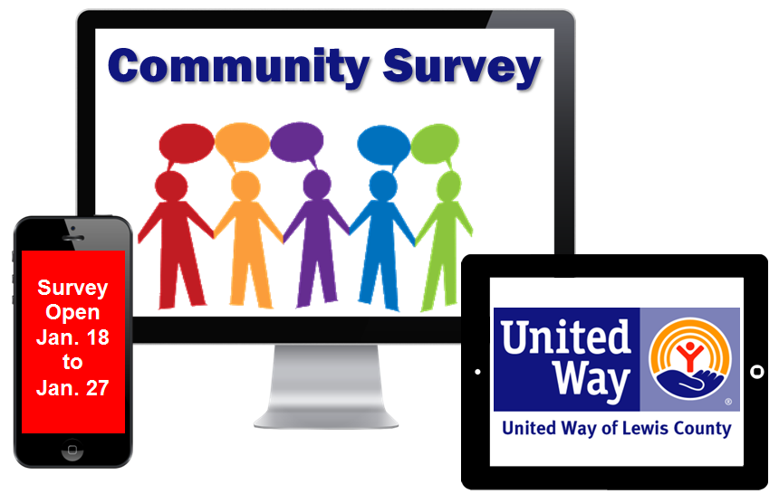 a survey of the community is about Community survey questionnaire your answers to the following questions will help guide the effort to prepare a strategic master plan for belzoni & humphreys county the survey will be used as a tool and responses will be confidential.